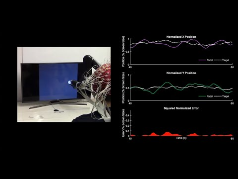 Bin He: Breakthrough in Non-Invasive Mind-Control of Robotic Limbs